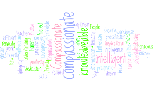 my wordle 040515